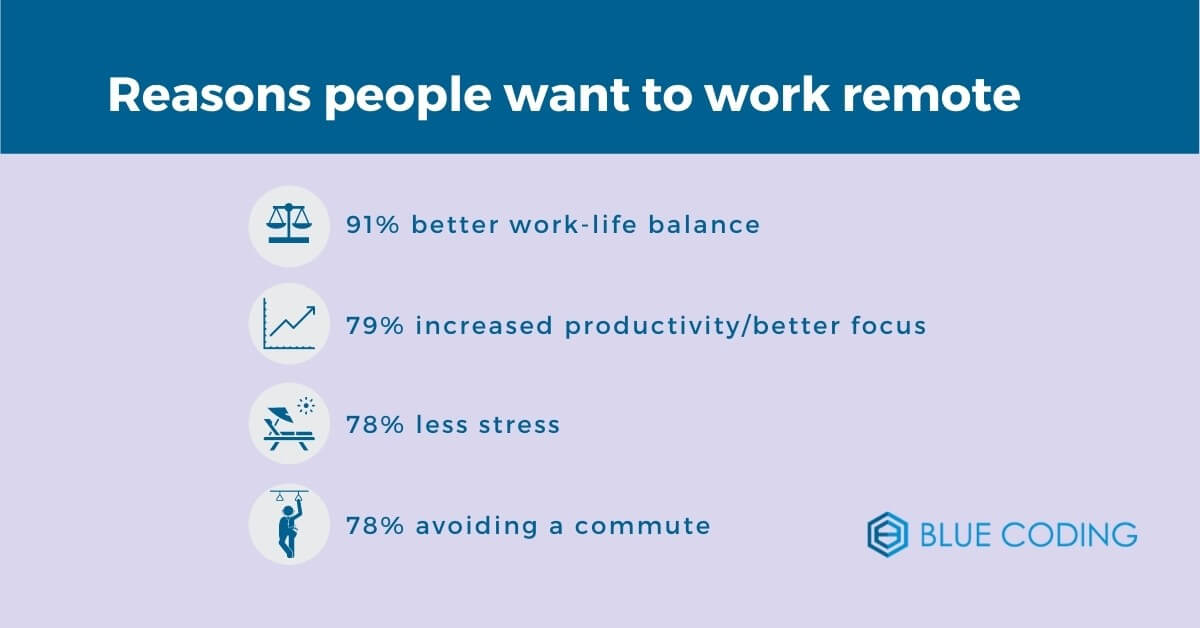 Top reasons a developer wants to work remotely